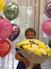 Svetlana, 46, Russia, Ramenskoye