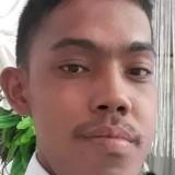 Leopoldo, 22  , Calasiao