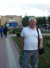 Nikolay, 68, Russia, Kolomna
