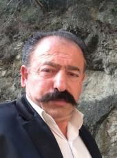 İbrahim , 38, Turkey, Erzin