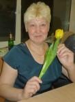 Irina, 56  , Pervomayskoye
