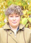 Olga , 57, Kostanay