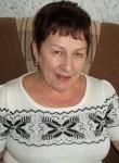 Nadezhda, 69  , Komsomolsk