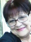 IRINUShKA, 80, Tambovka