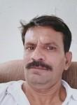 Sharad langote L, 47  , Nagpur