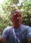 Тони, 57  , Svishtov