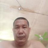 Joseph GALVEZ, 47  , Sagay