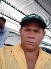 Marcos Mateus, 18, Brazil, Aracaju