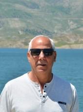ابراهيم, 61, Iraq, Baqubah