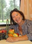 Nina Nicole, 61  , Orlando