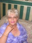 Tanyusha, 79  , Moscow
