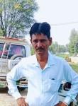 Rajendra Rajput, 40  , Jaipur