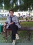 Lyubasha, 57  , Gribanovskiy
