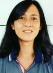 RICKY THEA, 34, Jakarta