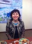 Tatyana Z, 60  , Almaty