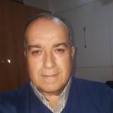 Javier, 49  , Cordoba