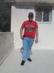 كريم مصلح, 18  , East Jerusalem