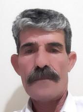 Remzi, 46, Turkey, Ankara