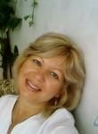 Elena, 53  , Polohy