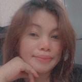 Mala Tr, 40  , Manila