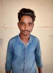 Rahul, 23  , Lachhmangarh Sikar
