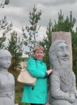 Nadezhda, 57  , Yekaterinburg
