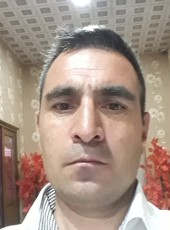 Nemet, 44, Azerbaijan, Baku