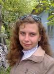 Yana Shuper, 27  , Warsaw