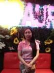 medz, 37  , Manila