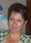 ЕЛЕНА, 48  , Staraya Mayna