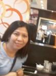 charlene, 48  , Pasig City