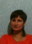 Yuliya, 37  , Agapovka