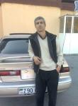ALIK, 47  , Ashgabat