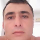 GIORGOS, 36  , Nicosia
