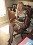 Іnna, 46  , Wissen