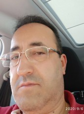 Jorge, 52, Portugal, Queluz