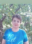 Elena, 18  , Chisinau