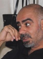 Renas, 39, Turkey, Sanliurfa