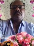 Bhaidas, 52  , Bhiwandi