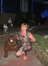 Aysedora, 60, Belarus, Minsk