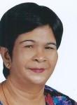 Zenaida, 62  , Subic