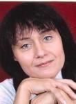 Sorenta, 52, Perm