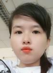 Hùng, 23  , Hanoi