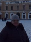 Nastya, 28, Moscow