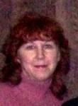 Natalya, 54  , Zavolzhe