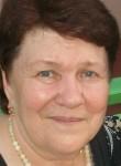 Nadezhda, 67  , Vologda