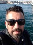 MuaMMeR, 41, Antalya