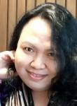 Michiksilog, 43  , Pasig City