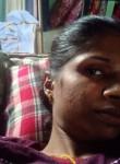 Ammu, 29  , New Delhi