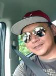 MRRight, 32, Kuala Lumpur
